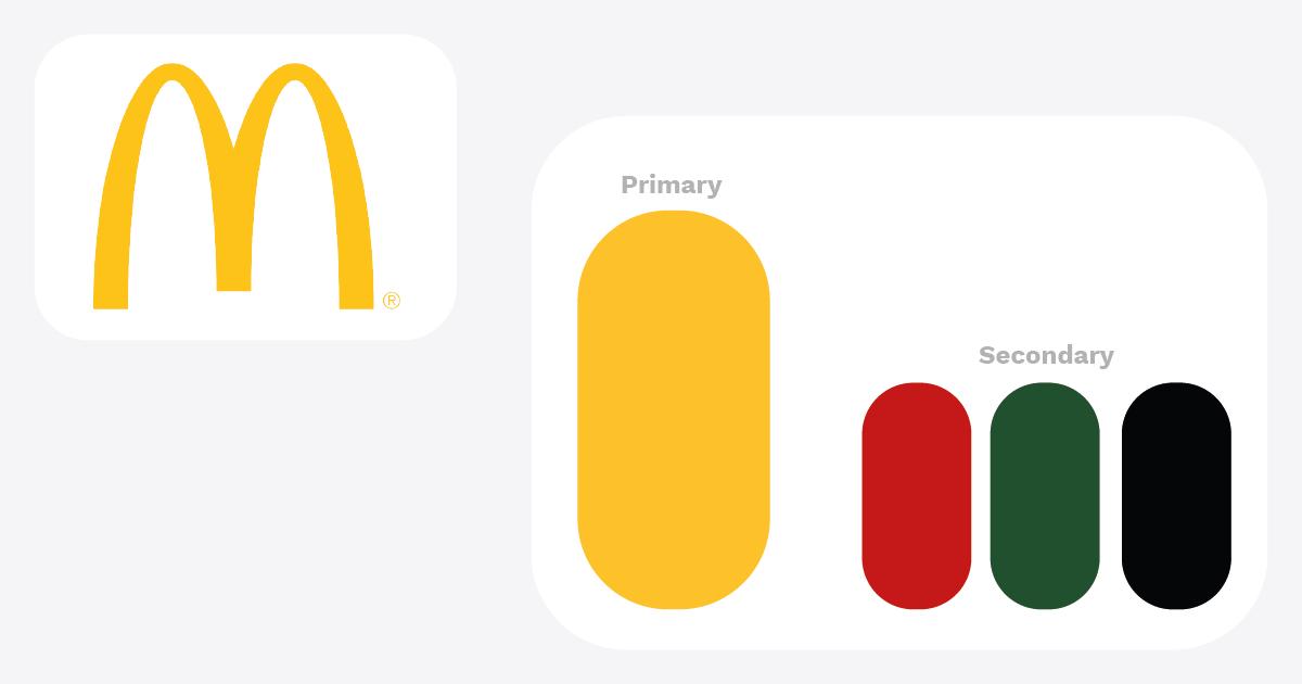Colori e Brand_mcdonalds